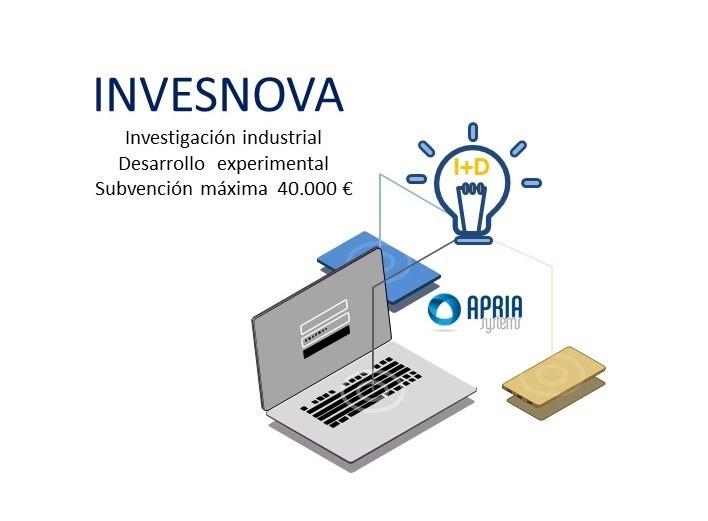 INVESNOVA. Call for proposals
